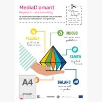 MediaDiamant - Wegwijs in mediaopvoeding - Knipvel A4
